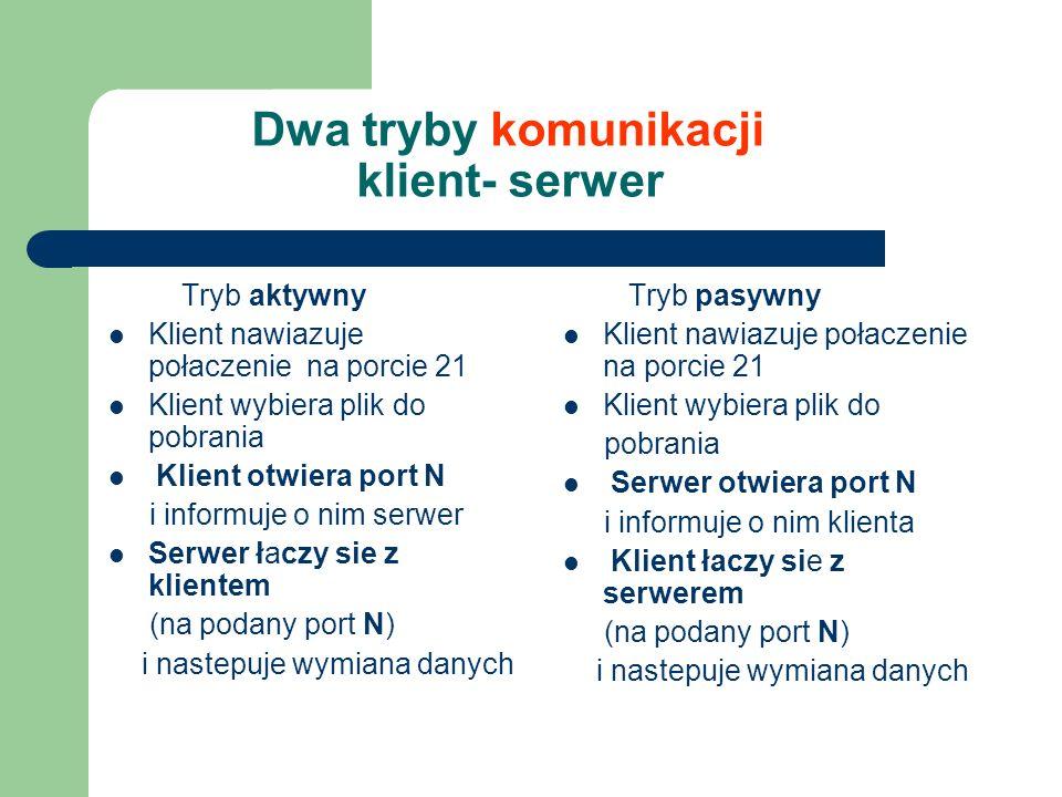 Dwa tryby komunikacji klient- serwer