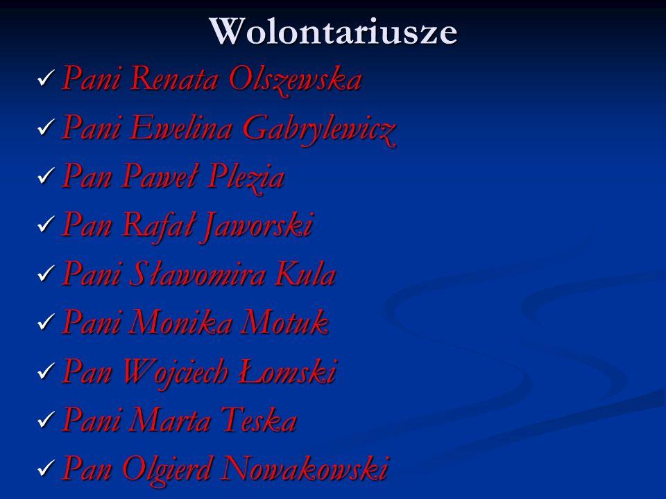 Wolontariusze Pani Renata Olszewska Pani Ewelina Gabrylewicz