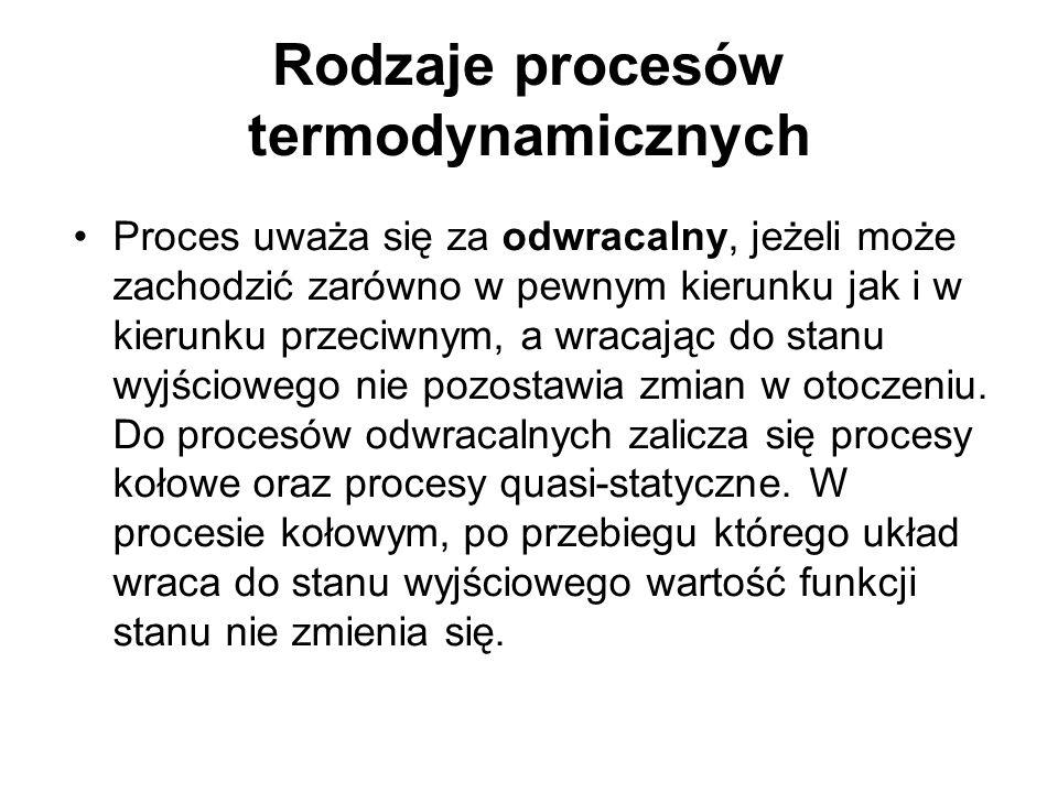 Rodzaje procesów termodynamicznych