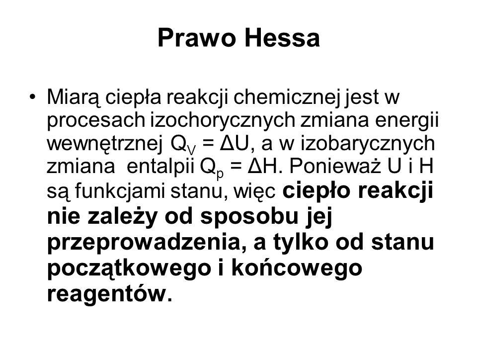 Prawo Hessa