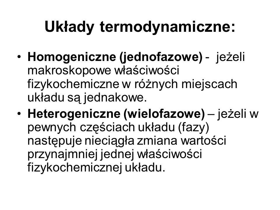 Układy termodynamiczne: