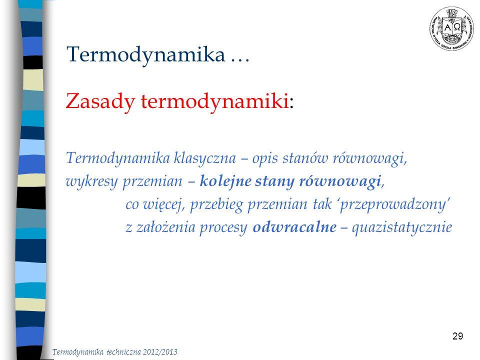Zasady termodynamiki:
