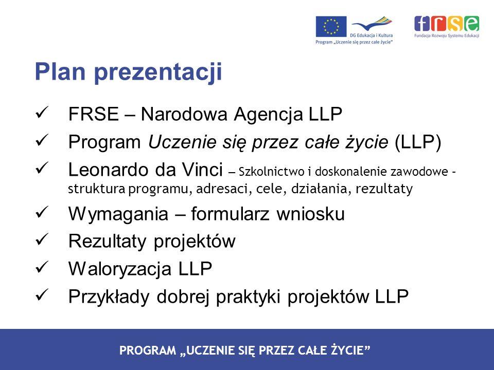 Plan prezentacji FRSE – Narodowa Agencja LLP