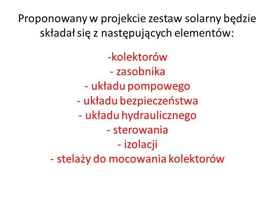 Proponowany w projekcie zestaw solarny będzie składał się z następujących elementów: