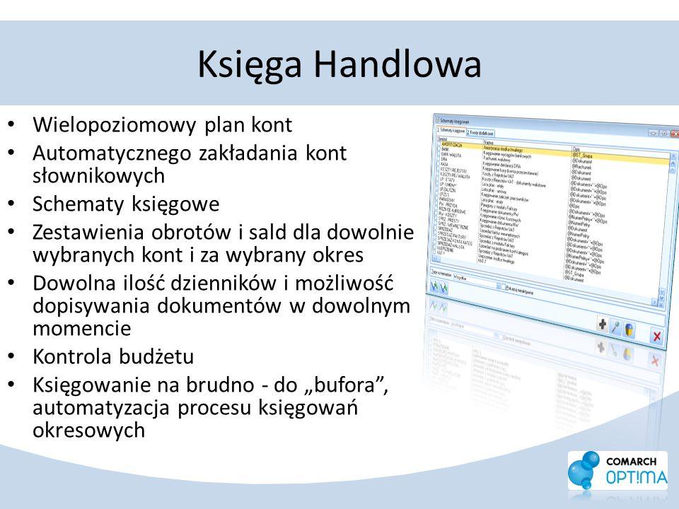 Księga Handlowa Wielopoziomowy plan kont