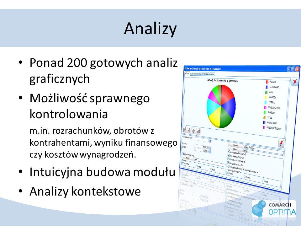 Analizy Ponad 200 gotowych analiz graficznych