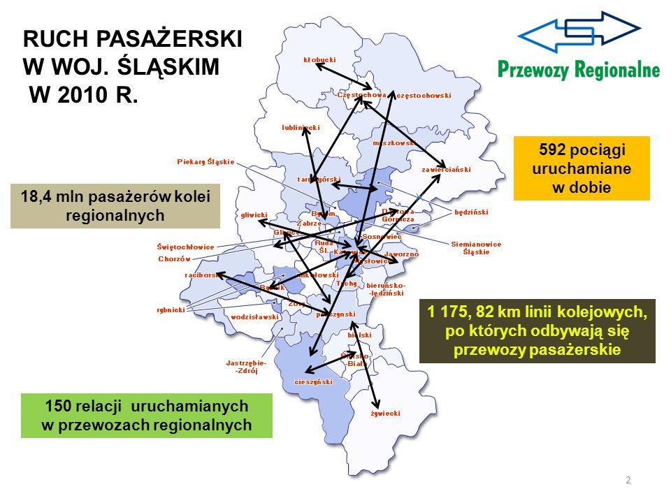 RUCH PASAŻERSKI W WOJ. ŚLĄSKIM W 2010 R.