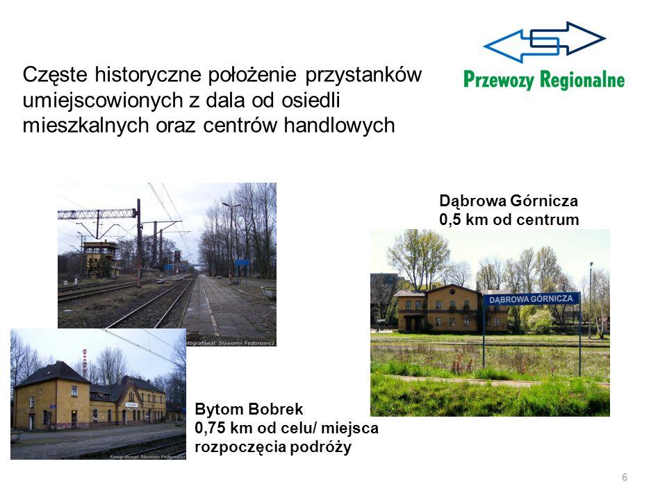 Częste historyczne położenie przystanków umiejscowionych z dala od osiedli mieszkalnych oraz centrów handlowych