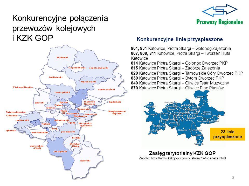Zasięg terytorialny KZK GOP