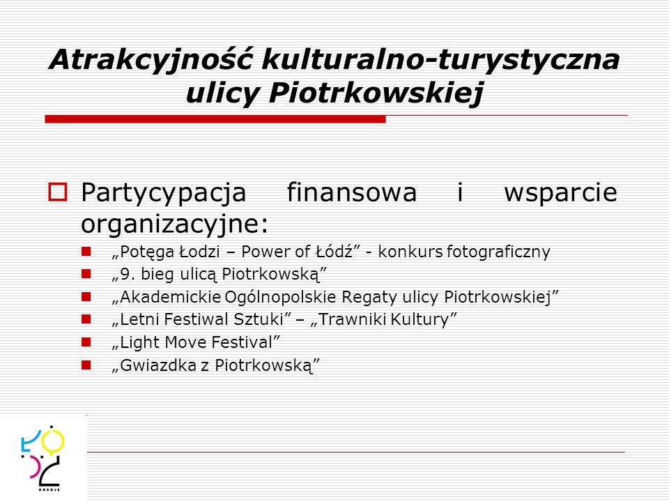 Atrakcyjność kulturalno-turystyczna ulicy Piotrkowskiej