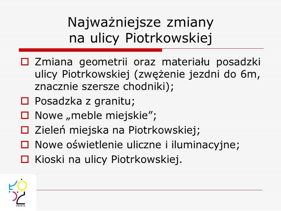 Najważniejsze zmiany na ulicy Piotrkowskiej