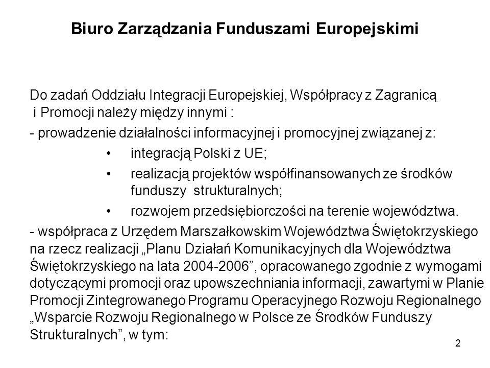 Biuro Zarządzania Funduszami Europejskimi