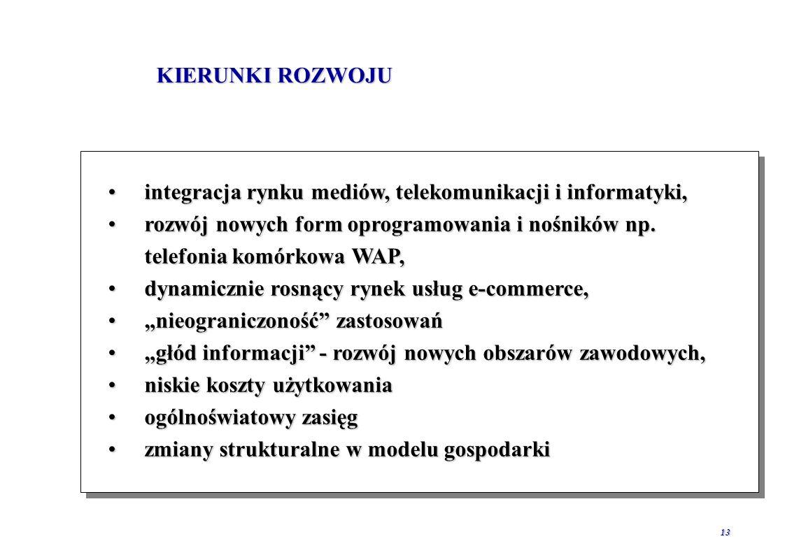 integracja rynku mediów, telekomunikacji i informatyki,