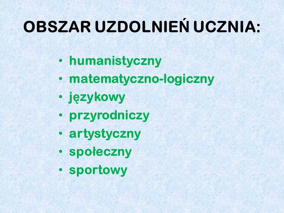 OBSZAR UZDOLNIEŃ UCZNIA: