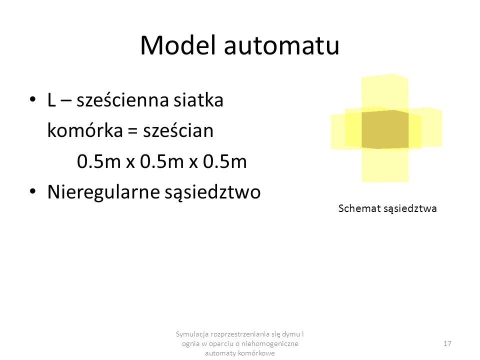 Model automatu L – sześcienna siatka komórka = sześcian
