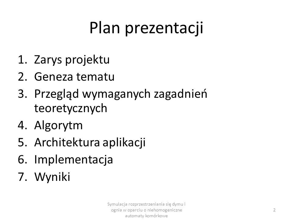 Plan prezentacji Zarys projektu Geneza tematu