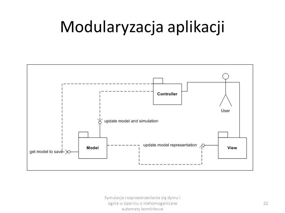 Modularyzacja aplikacji