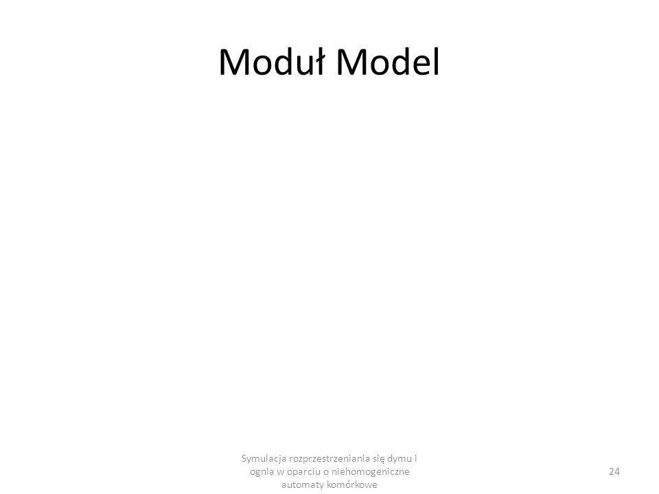 Moduł Model Symulacja rozprzestrzeniania się dymu i ognia w oparciu o niehomogeniczne automaty komórkowe.