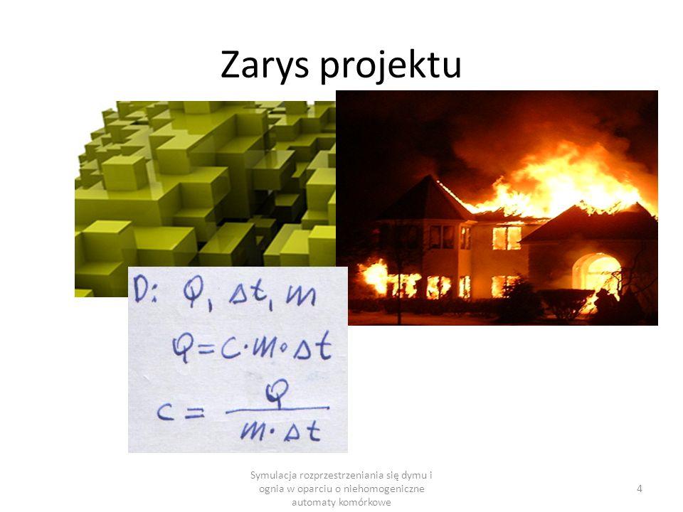 Zarys projektu Symulacja pożaru w budynku