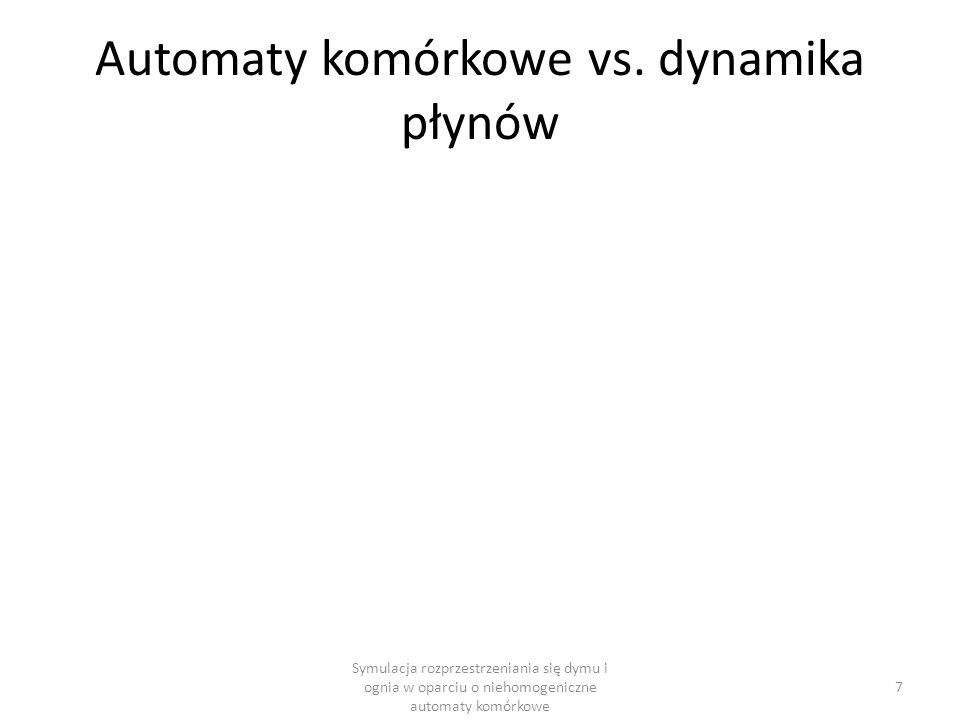 Automaty komórkowe vs. dynamika płynów
