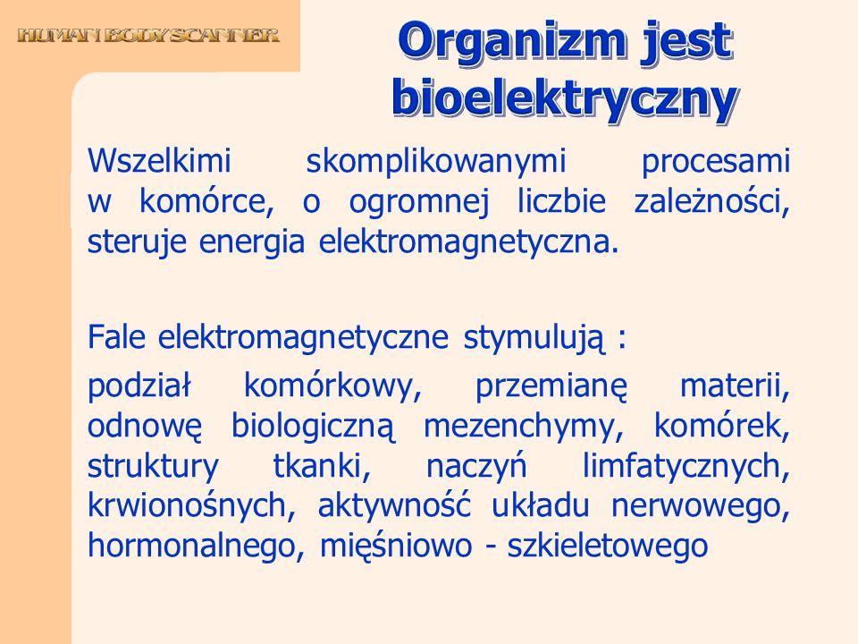 Organizm jest bioelektryczny