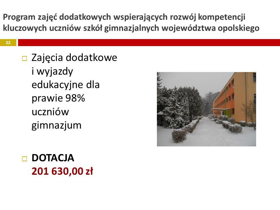 Program zajęć dodatkowych wspierających rozwój kompetencji kluczowych uczniów szkół gimnazjalnych województwa opolskiego
