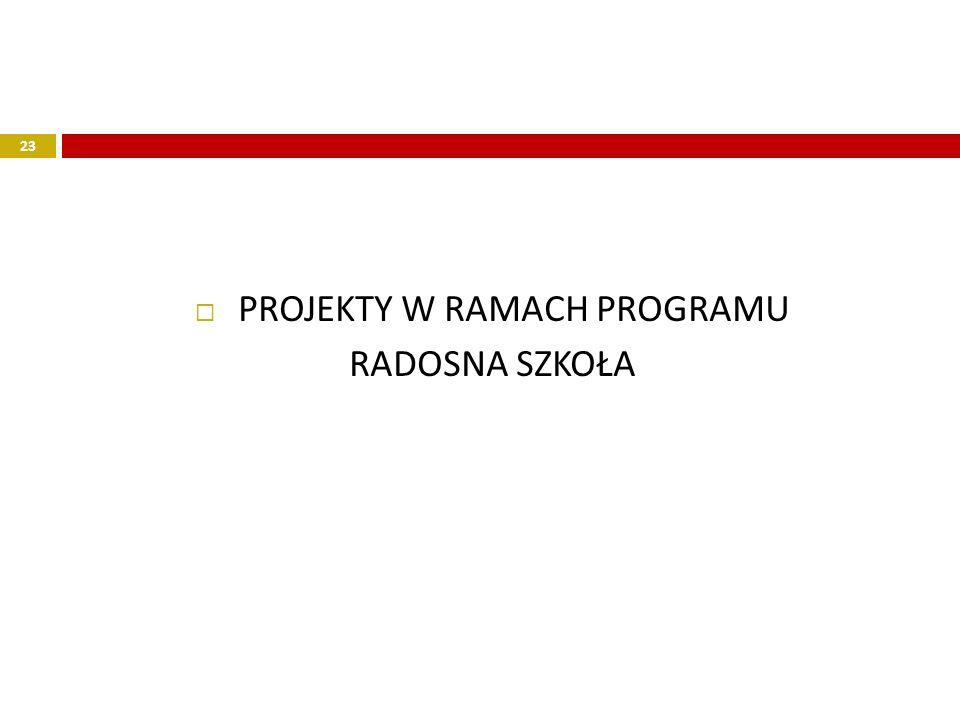 PROJEKTY W RAMACH PROGRAMU