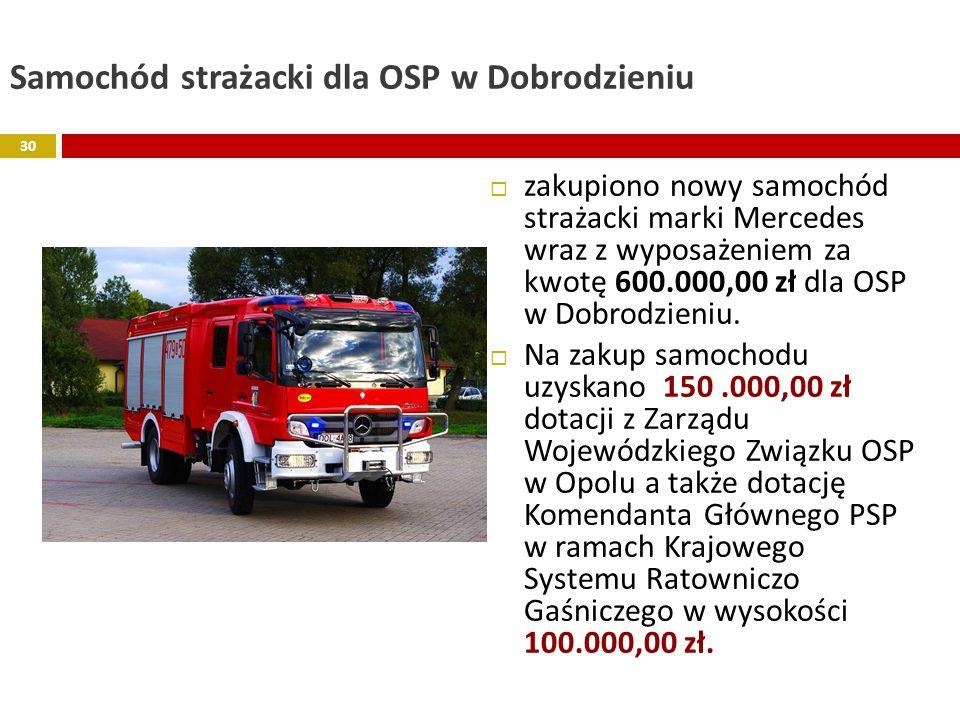 Samochód strażacki dla OSP w Dobrodzieniu