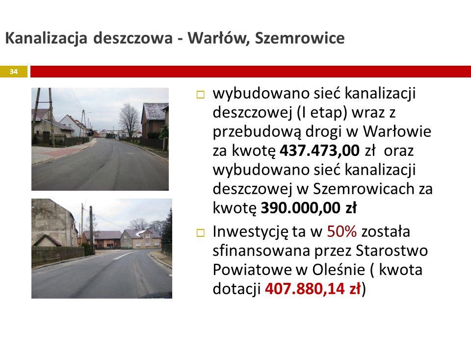 Kanalizacja deszczowa - Warłów, Szemrowice