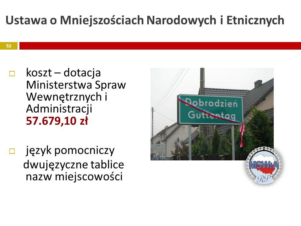 dwujęzyczne tablice nazw miejscowości
