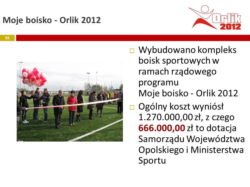 Moje boisko - Orlik 2012 Wybudowano kompleks boisk sportowych w ramach rządowego programu Moje boisko - Orlik 2012.