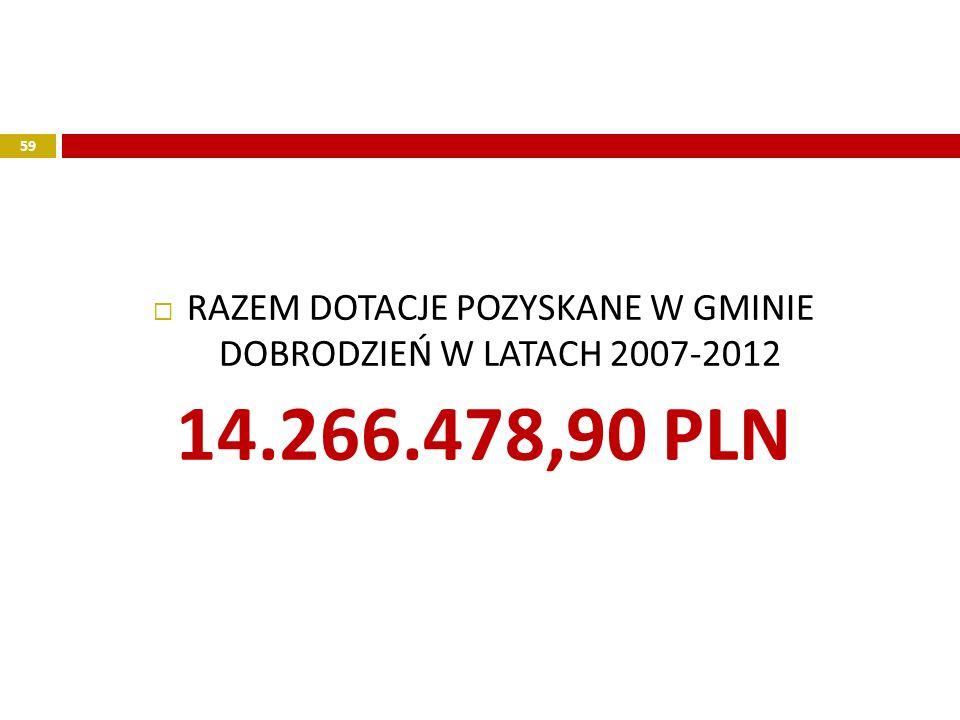RAZEM DOTACJE POZYSKANE W GMINIE DOBRODZIEŃ W LATACH 2007-2012