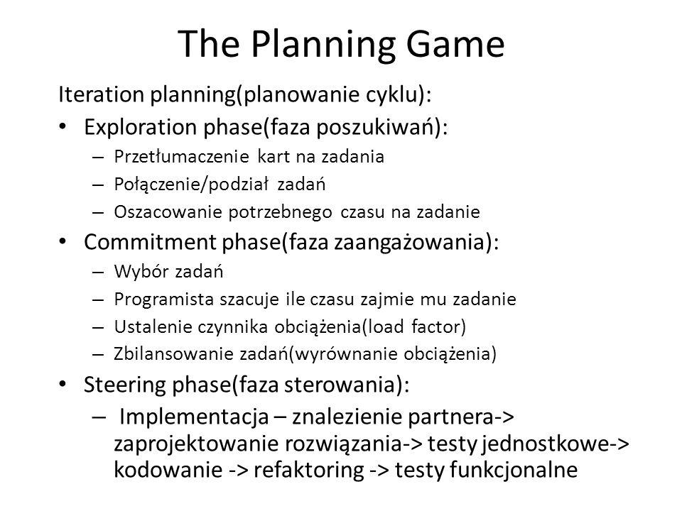 The Planning Game Iteration planning(planowanie cyklu):