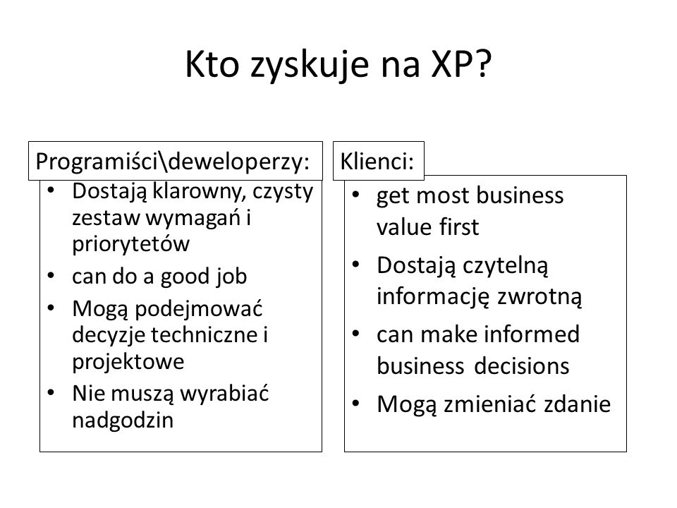 Kto zyskuje na XP Programiści\deweloperzy: Klienci: