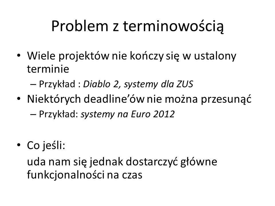 Problem z terminowością