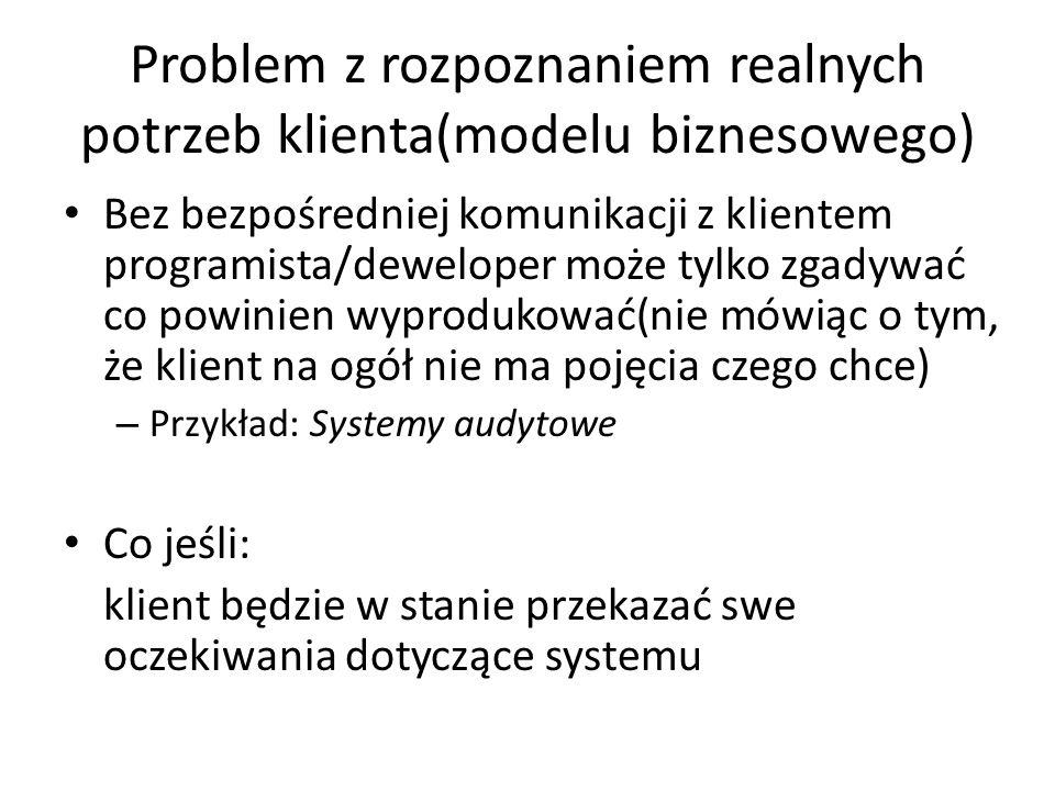 Problem z rozpoznaniem realnych potrzeb klienta(modelu biznesowego)