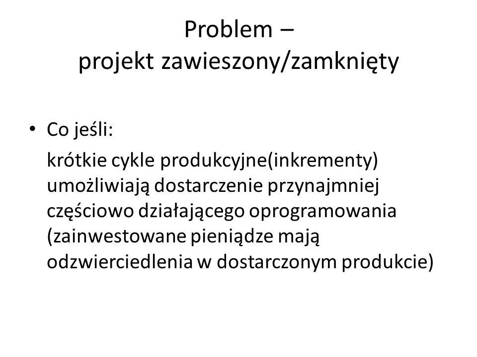 Problem – projekt zawieszony/zamknięty