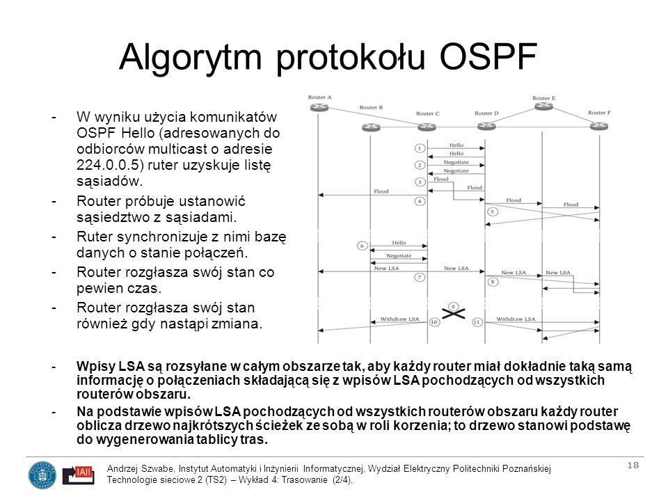 Algorytm protokołu OSPF