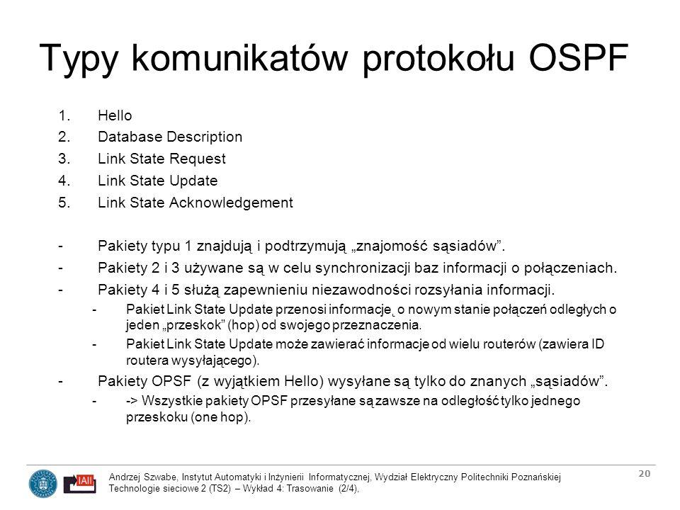 Typy komunikatów protokołu OSPF