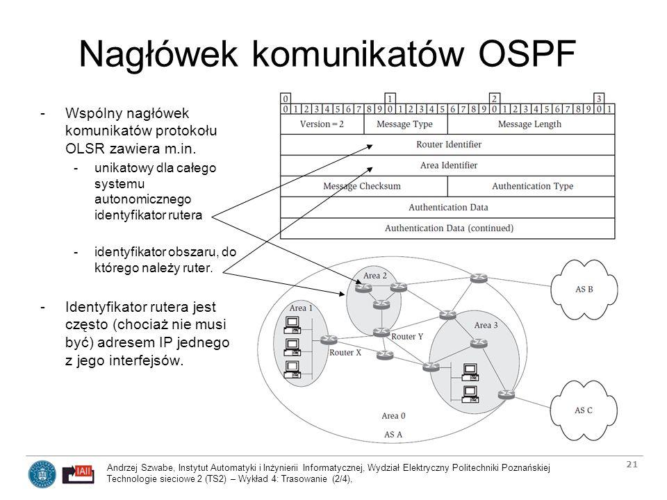 Nagłówek komunikatów OSPF