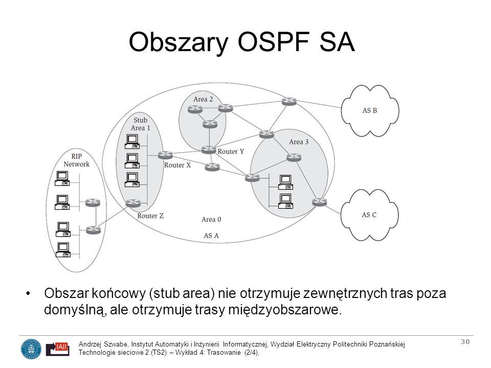 Obszary OSPF SA Obszar końcowy (stub area) nie otrzymuje zewnętrznych tras poza domyślną, ale otrzymuje trasy międzyobszarowe.