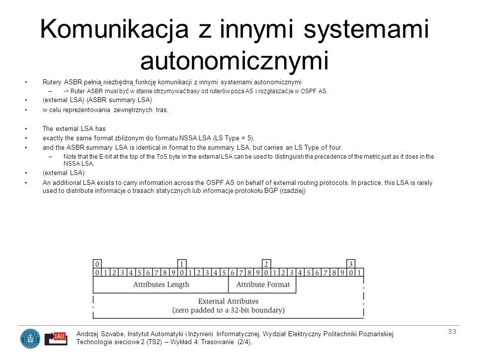 Komunikacja z innymi systemami autonomicznymi