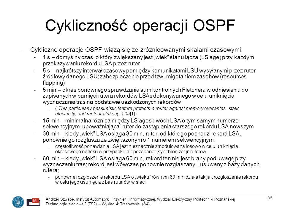Cykliczność operacji OSPF