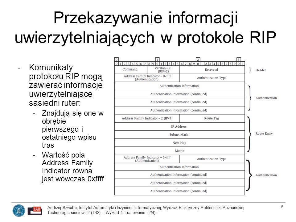 Przekazywanie informacji uwierzytelniających w protokole RIP