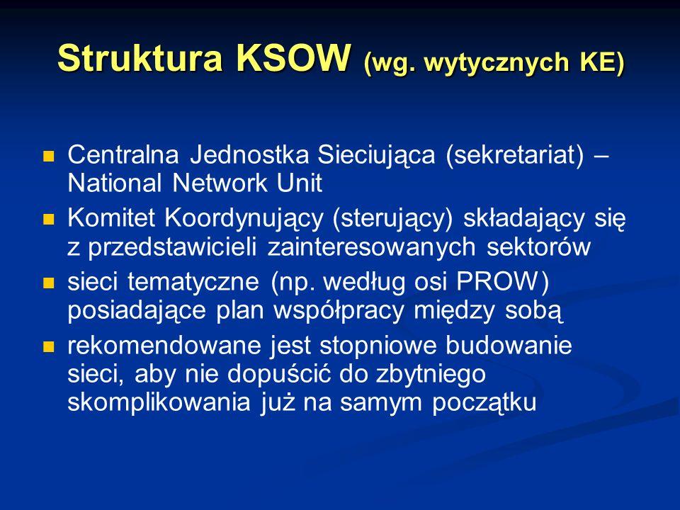 Struktura KSOW (wg. wytycznych KE)