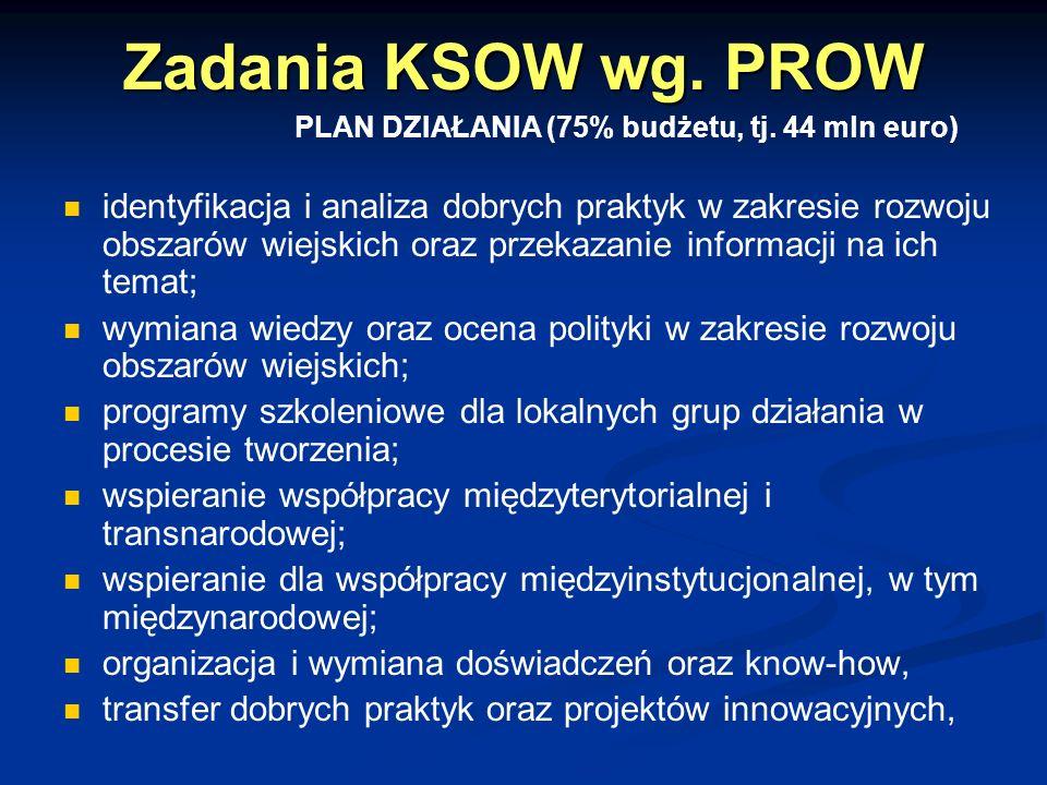 Zadania KSOW wg. PROW PLAN DZIAŁANIA (75% budżetu, tj. 44 mln euro)