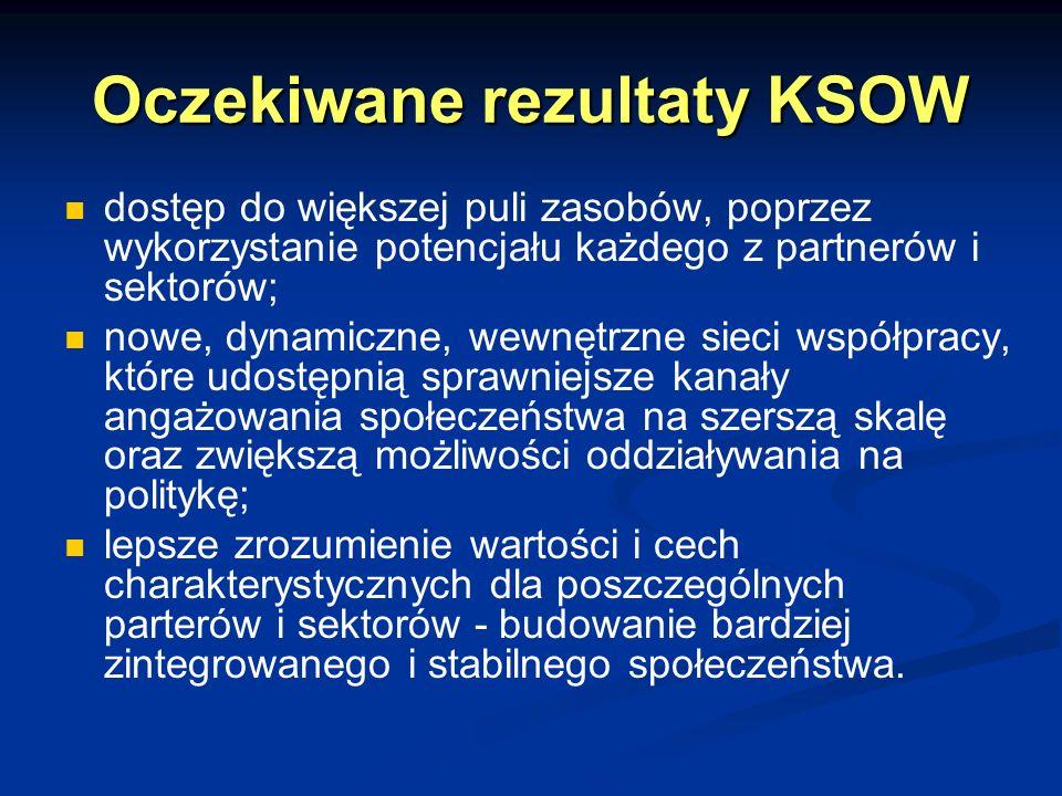 Oczekiwane rezultaty KSOW