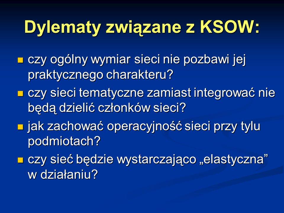 Dylematy związane z KSOW: