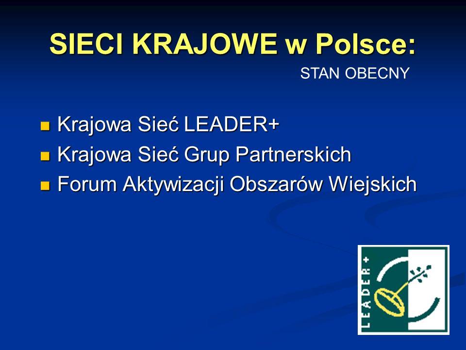 SIECI KRAJOWE w Polsce: