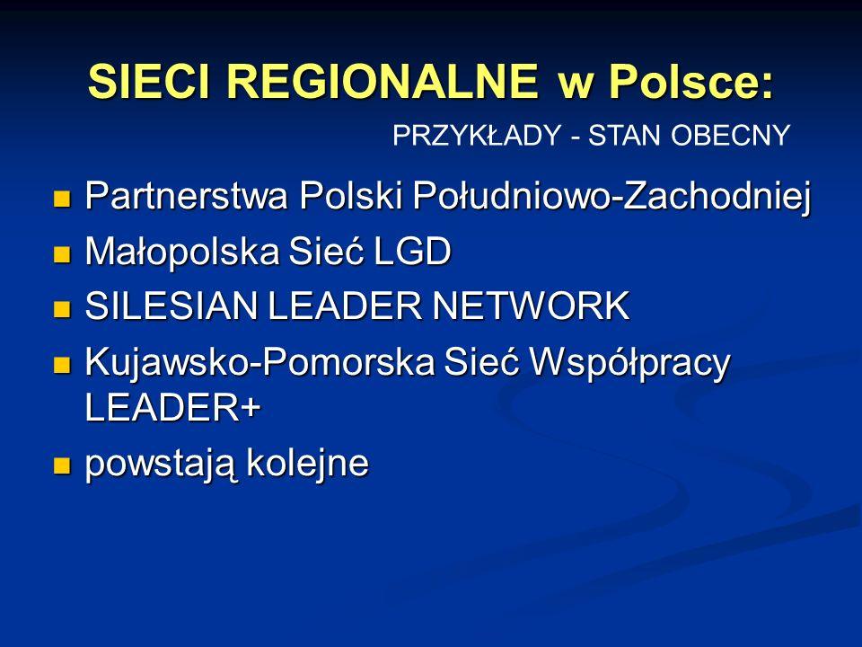 SIECI REGIONALNE w Polsce: